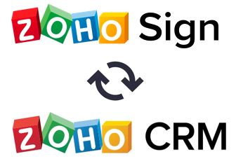 Zoho Sign and CRM Sync - AXIS Integrated